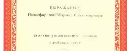 Никифорова М.В.